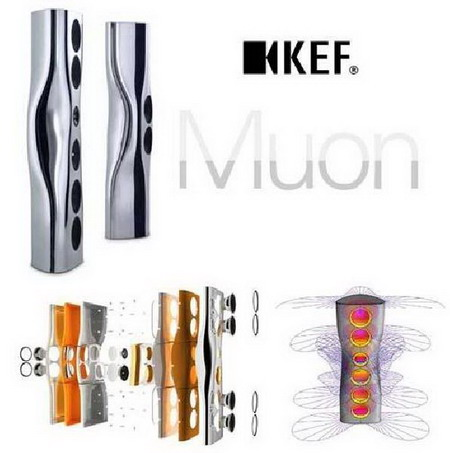KEF Muon