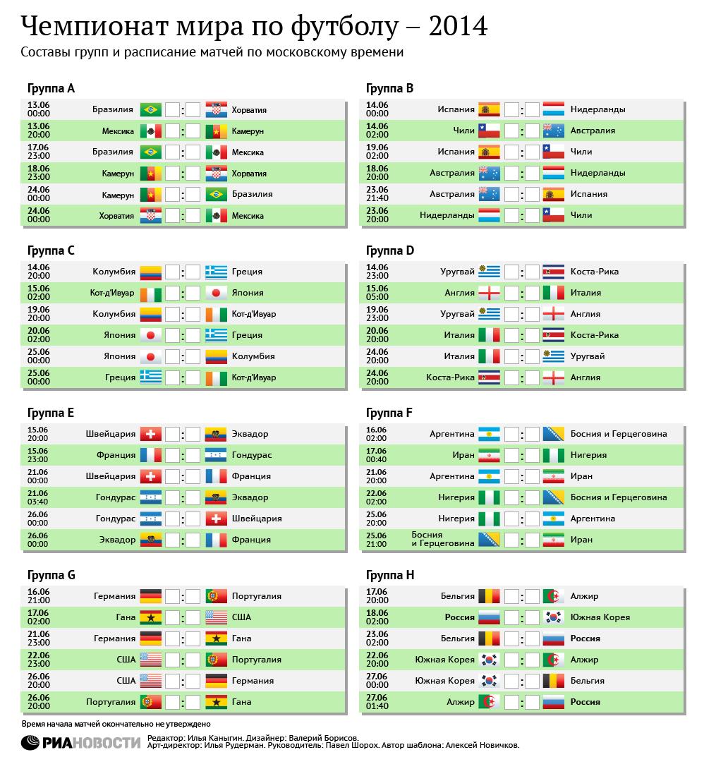 Прогнозы матчей чм по футболу 2014 [PUNIQRANDLINE-(au-dating-names.txt) 54