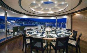 Правительство России купило Дмитрию Медведеву супер-яхту за ?30.000.000